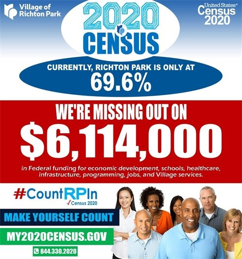 Richton Park 2020 Census @ 69%