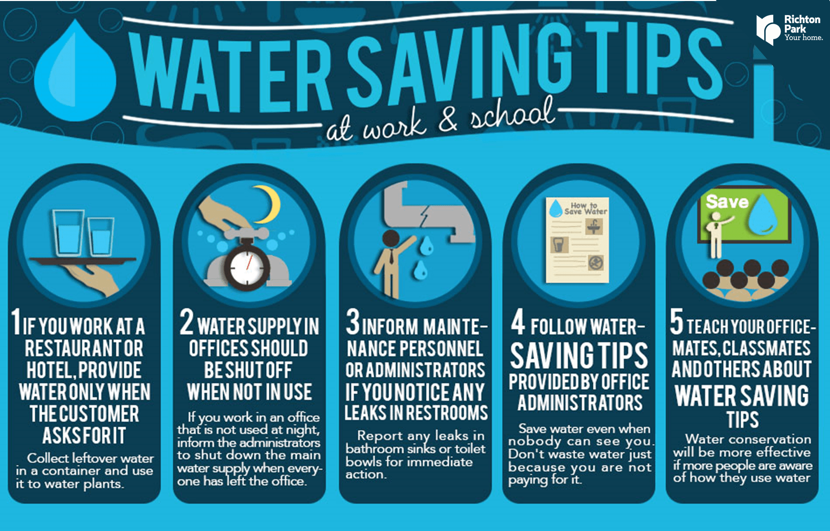 WaterSavingTips WorkSchool