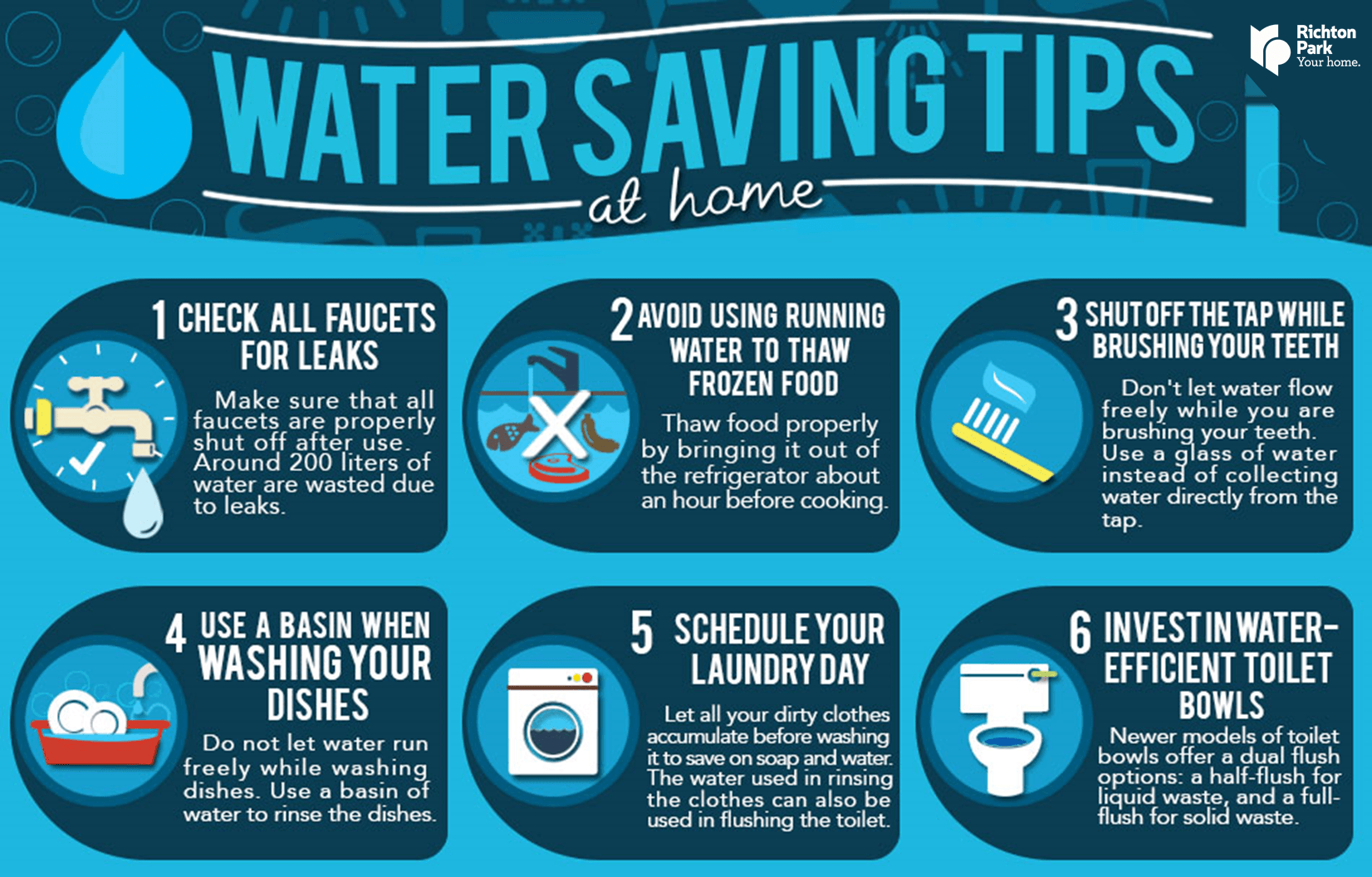 WaterSavingTips Home